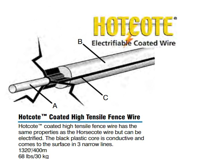 Hotcote Coated High Tensile Fence Wire WHITE 1320'